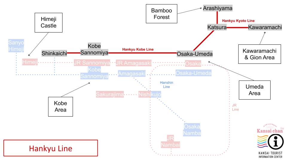 Osaka Transportation Summary