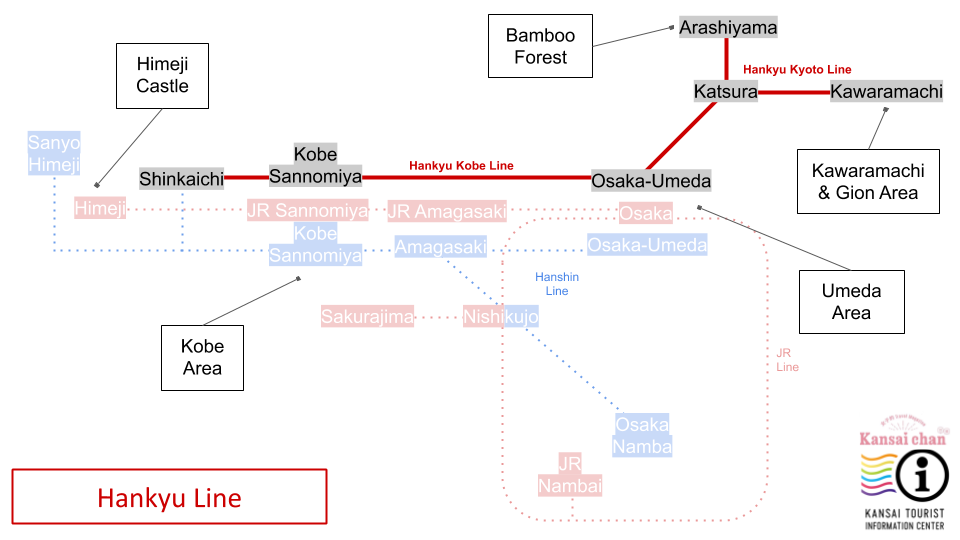 Osaka Transportation Summary Guide