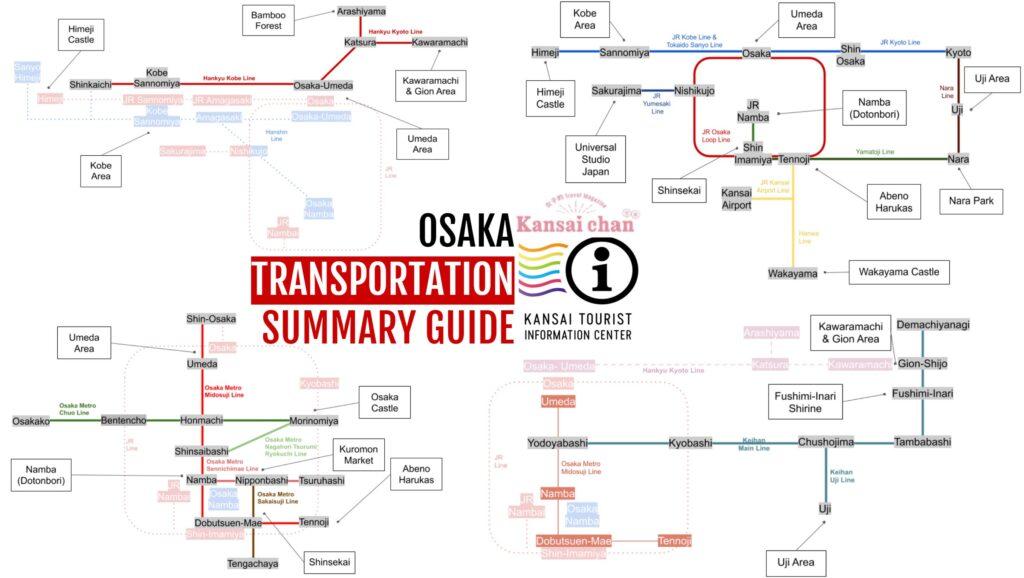ระบบรถไฟใน Osaka (รู้ไว้ก่อนมา)