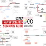 大阪交通概要指南
