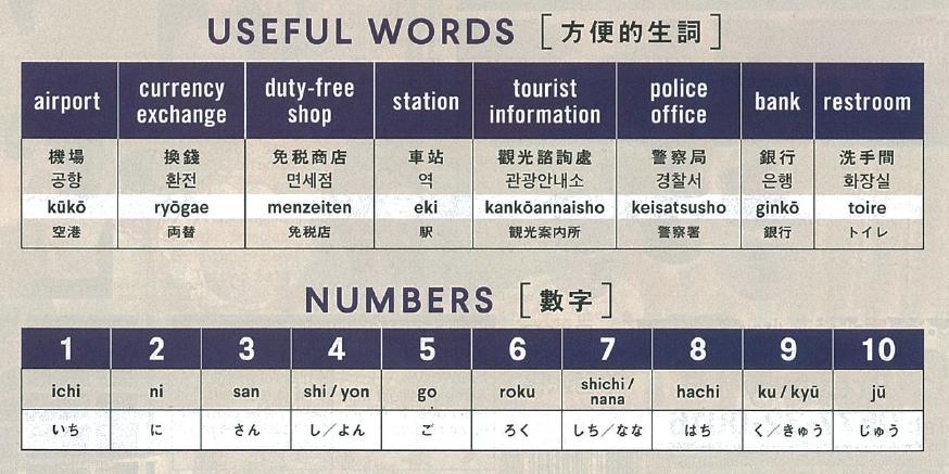 旅途中有用的日语单词